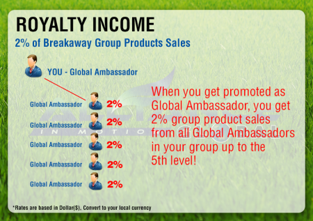 royalty_income