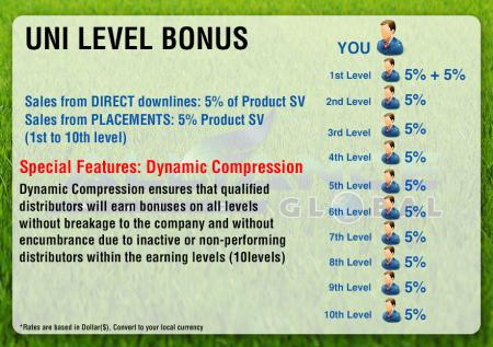 uni_level